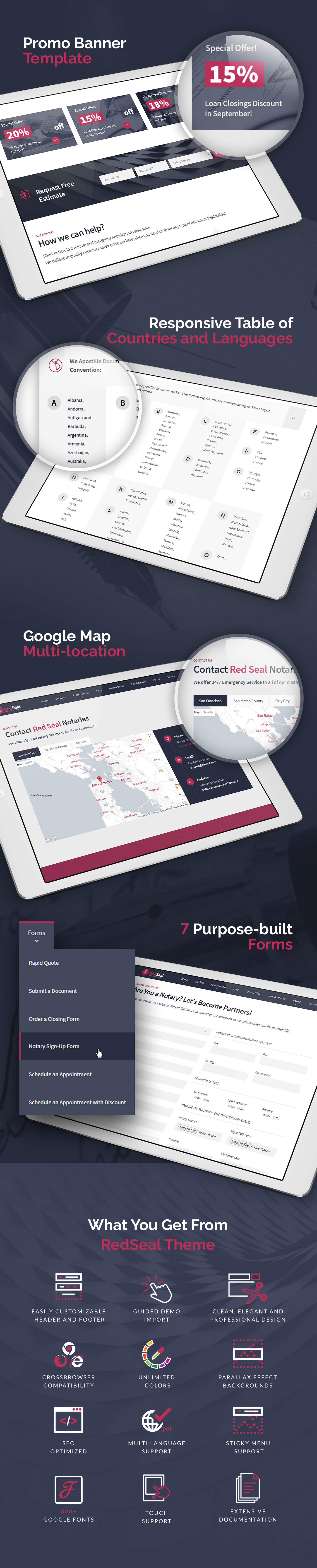 RedSeal Features